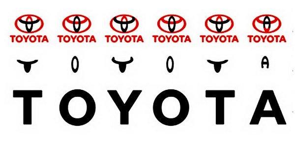 lettres Toyota