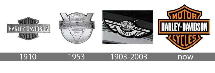 Histoire Du Logo Harley Davidson