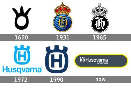 histoire logo Husqvarna