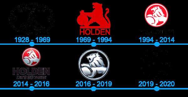 L`histoire et la signification du logo Holden